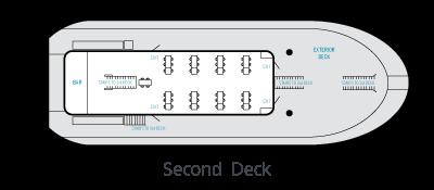 Tom Sawyer diagram second deck